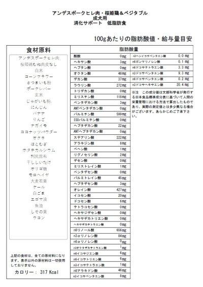 画像2: 【サンプル】アンデスポークヒレ肉・桜姫鶏&ベジタブル (成犬用・消化サポート・低脂肪食)