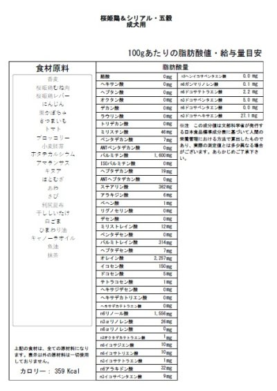 画像2: 【サンプル】桜姫鶏&シリアル・五穀(成犬用)