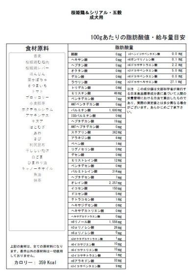 画像2: 【桜姫鶏&シリアル・五穀】成犬用