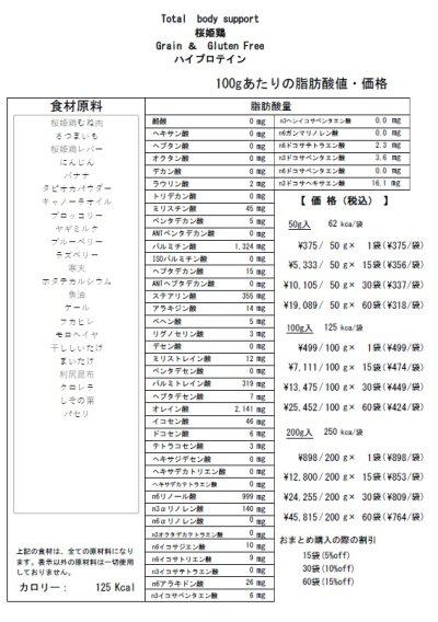 画像2: Wet Food  桜姫鶏 ハイプロテイン  (高栄養食)