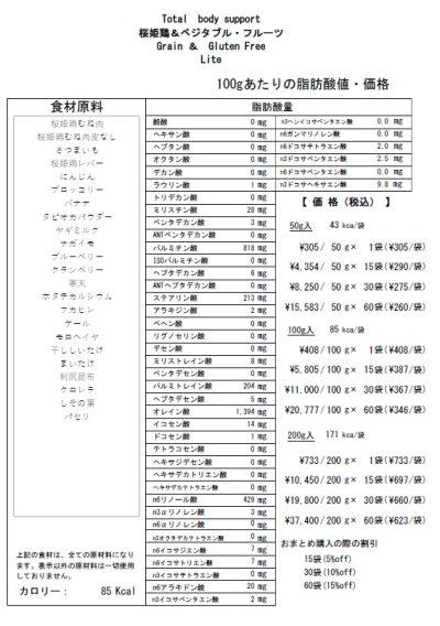 画像2: Wet Food 桜姫鶏&ベジタブル・フルーツ(ライト)