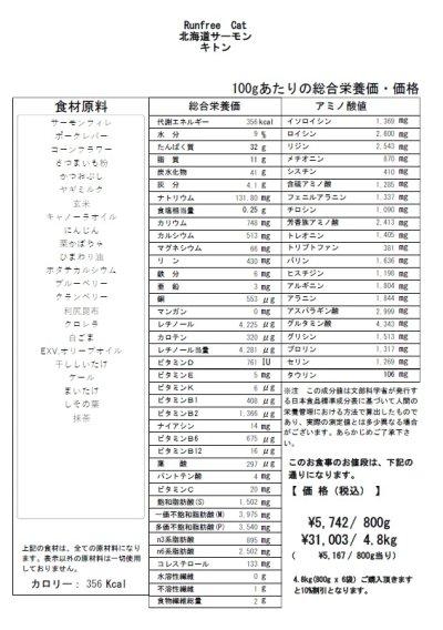 画像1: 【サンプル】ランフリーキャット 北海道サーモン(キトン)