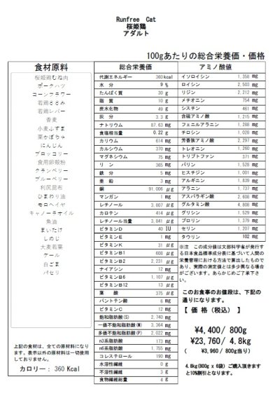 画像1: 【サンプル】ランフリーキャット 桜姫鶏(アダルト)