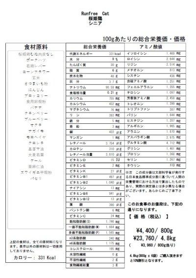 画像1: ランフリーキャット 桜姫鶏(シニア)